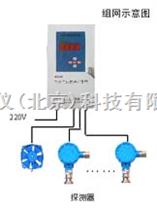 在線可燃氣體檢測儀 異丁烷 型號:HW8-KB2100+BS03