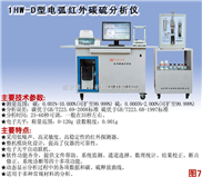 电弧红外碳硫分析仪器 1HW-D型