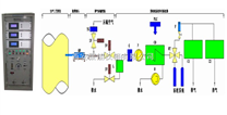 電石爐尾氣分析係統