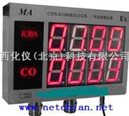 悬挂式甲烷一氧化碳测定器 型号:BWKS5-CJT4/1000X
